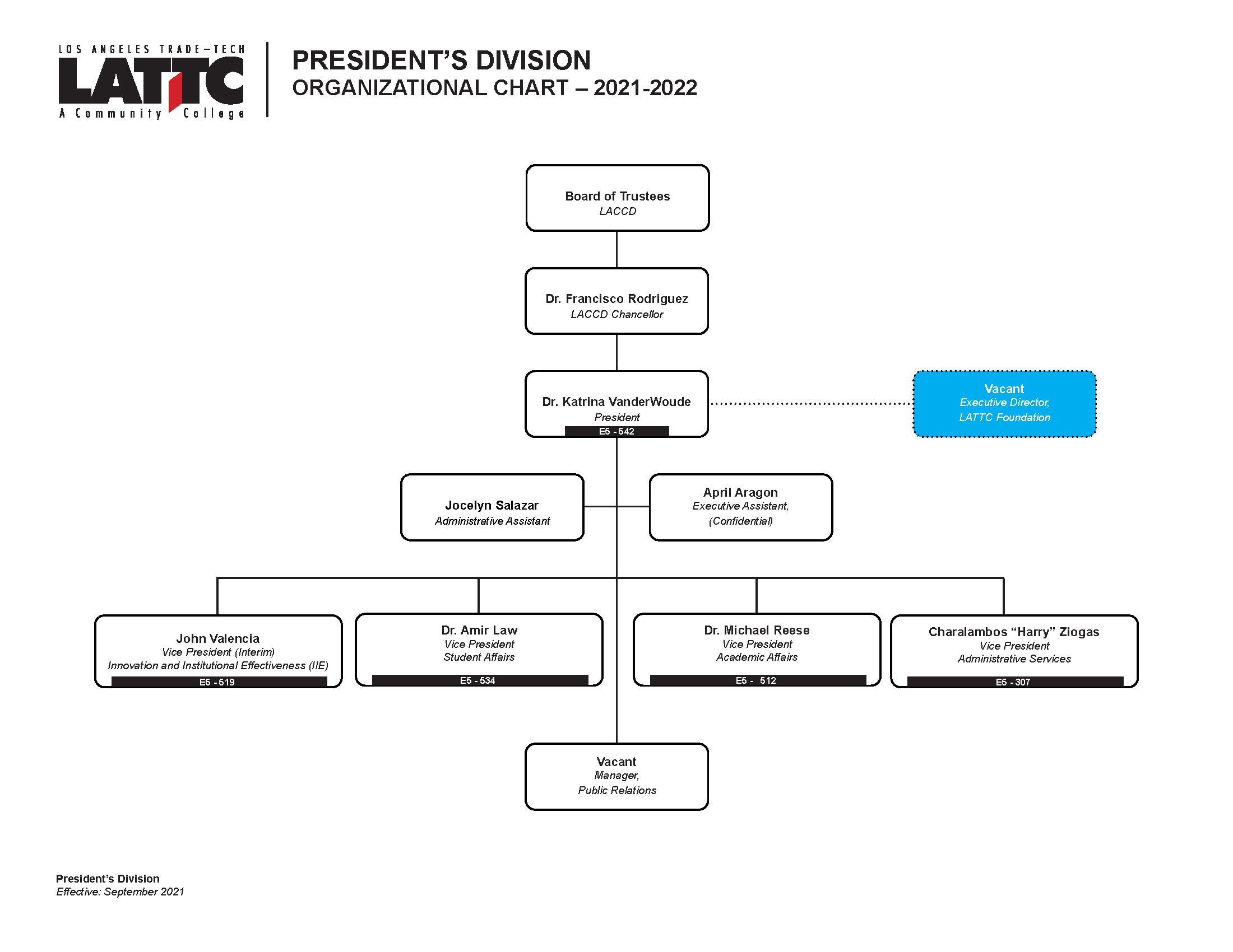 President - Org Chart.png
